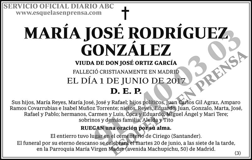 María José Rodríguez González